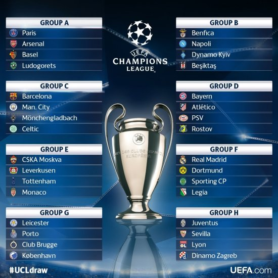 Resumen semana 5 de la fase de grupos de la Champions League